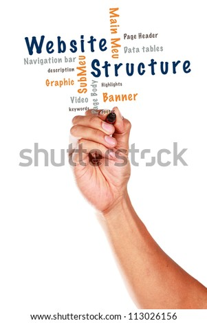 Website Structure Design teaching and other related words, written on white board - stock photo