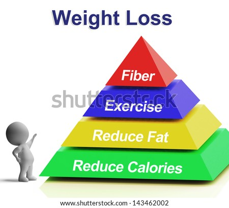 Weight Loss Pyramid Shows Fiber Exercise Fat And Reducing Calories - stock photo