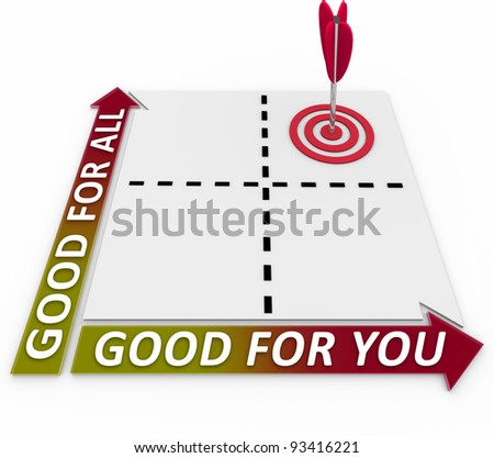 What is good for you can be good for all, and that's where your priorities should lie according to this matrix plotting choices that benefit you and the wider group - stock photo