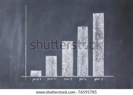 White diagram on a blackboard - stock photo