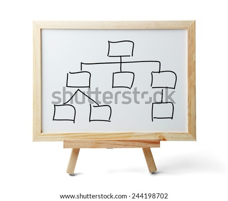 Whiteboard with blank chart is isolated on white background. - stock photo