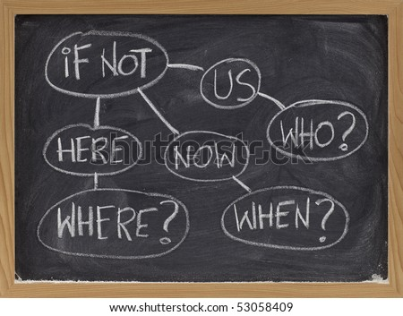 who, when where question in a flowchart, mind map or motivational concept - rough white chalk drawing on blackboard - stock photo