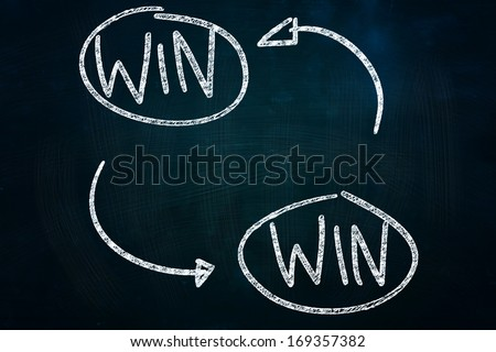 Win Win Cycle, drawn with Chalk on Blackboard - stock photo