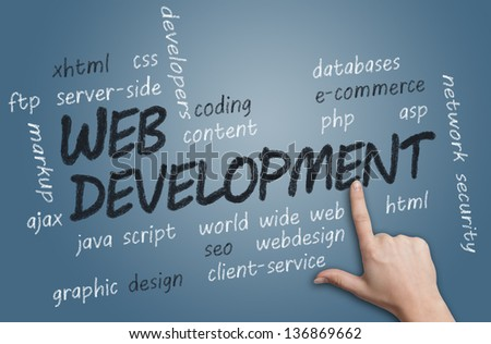 with chalk handwritten Web Development concept Illustration on blue-grey background