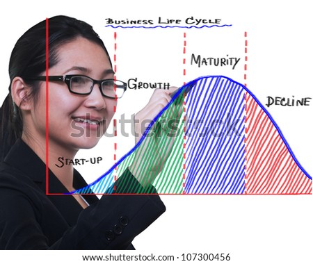 woman drawing idea board of business process - stock photo