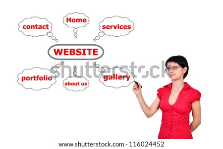 woman drawing scheme web site - stock photo
