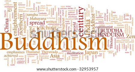 Word cloud concept illustration of  Buddhism religion