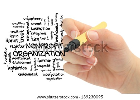 Word cloud for Nonprofit organization