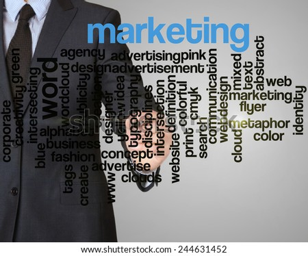word cloud related to marketing written by businessman