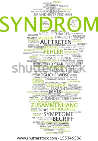 Word Cloud - Syndrome