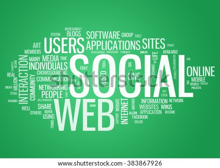 Word Cloud with Social Web related tags