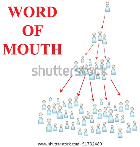 Word of Mouth advertising is the best way to capture new customers without paying for it. It also gets people talking about what your message, generating buzz and publicity. - stock photo
