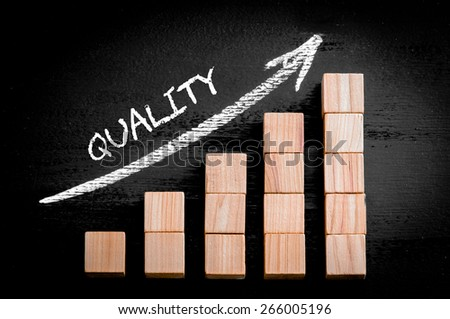 Word Quality on ascending arrow above bar graph of Wooden small cubes isolated on black background. Chalk drawing on blackboard. Business Concept image. - stock photo
