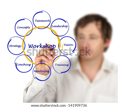 Workshop diagram - stock photo