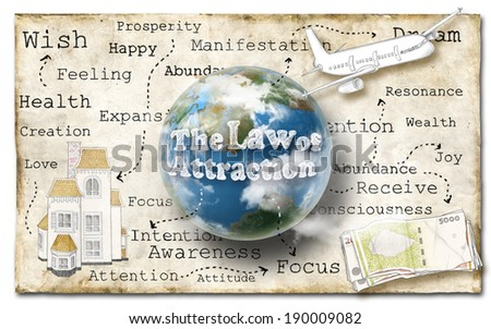 World of Law of Attraction on Old Paper  - stock photo