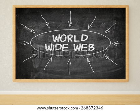 World Wide Web - 3d render illustration of text on black chalkboard in a room. - stock photo