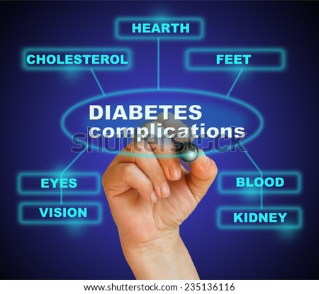 writing word diabetes complication  with marker on gradient background made in 2d software - stock photo