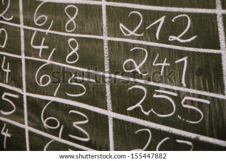 Written numbers in the table,mathematical background - stock photo