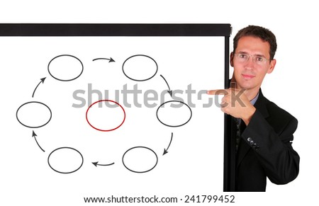 Young business man at white board showing cycle process diagram - stock photo