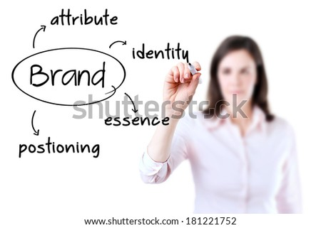 Young business woman writing brand concept, white background.