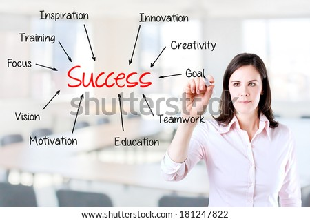 Young business woman writing success concept. Office background.