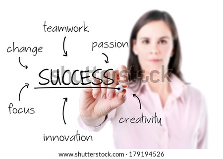 Young business woman writing success diagram on glass board with marker, white background.