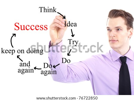 young businessman drawing the strategy for success, isolated on white