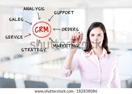 Young businesswoman drawing customer relationship management process concept. Office background.