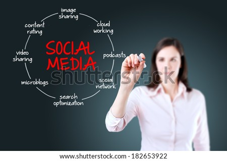 Young businesswoman drawing social media diagram concept.