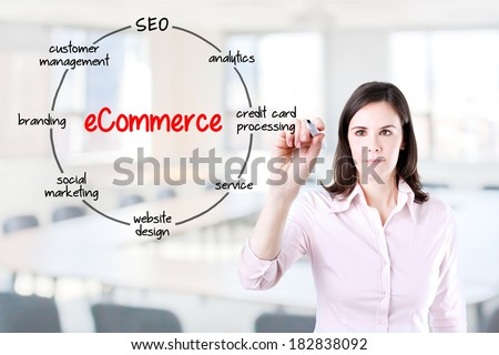 Young businesswoman holding a marker and drawing circular diagram of structure of e-commerce organization on transparent screen. Office background. - stock photo
