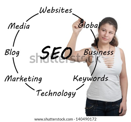 Young businesswoman writing SEO  concept on transparent whiteboard. - stock photo