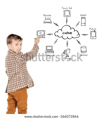 young happy boy sketch cloud computing concept on glassboard isolated on white studio background.