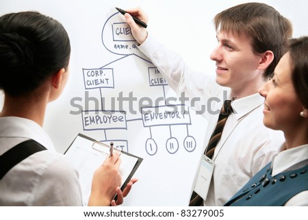 Young man presenting his ideas on whiteboard to colleagues