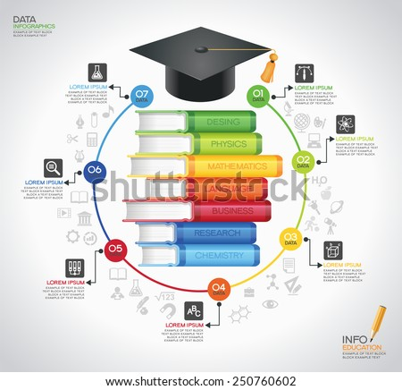 Books steps of Education infographic Template. Concept education steps. Academic cap and books surrounded by icons of education, text, numbers. The file is saved in the version AI10 EPS.  - stock vector
