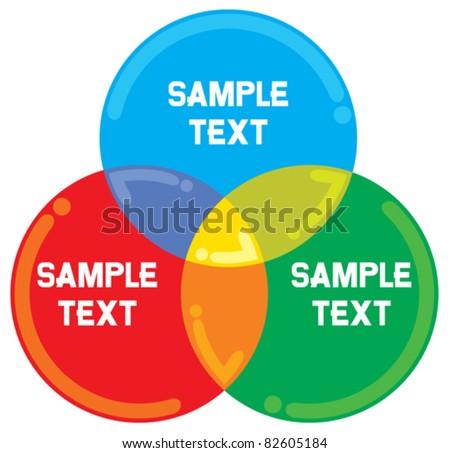 business diagram (circle chart ) - stock vector