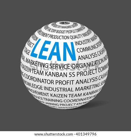 3D ball with word Lean. Lean is modern program of productivity. Vector illustration. Lean manufacturing. Lean strategy ball. Lean theme wordball. Lean innovation strategy. Lean title. - stock vector