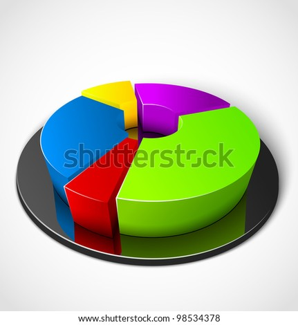 3d circular business colorful graphs - stock vector
