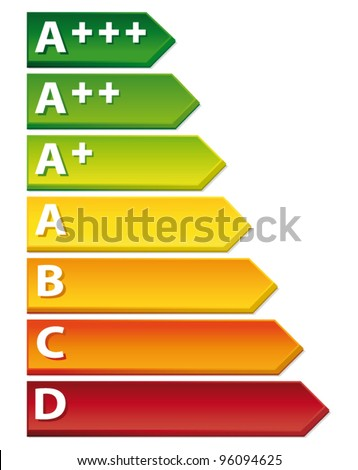 3D Energy rating chart. Vector symbol.