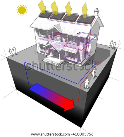 3d illustration of diagram of a classic colonial house with floor heating and ground-source heat pump and solar panels on the roof as source of energy for heating and floor heating - stock vector