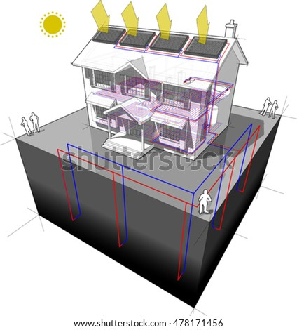 3d illustration of diagram of a classic colonial house with floor heating and ground-source heat pump and solar panels on the roof as source of energy for heating and floor heating