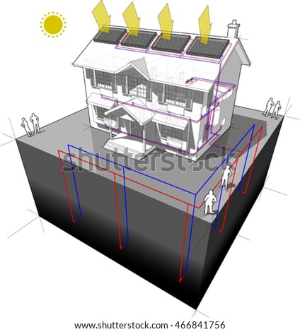 3d illustration of diagram of a classic colonial house with ground source heat pump and solar panels on the roof as source of energy for heating and radiators