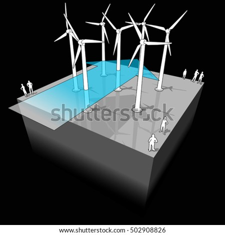 3d illustration of diagram of a wind turbine farm with wind arrow