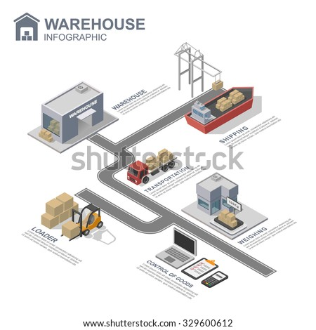 3d isometric warehouse infographics, vector - stock vector
