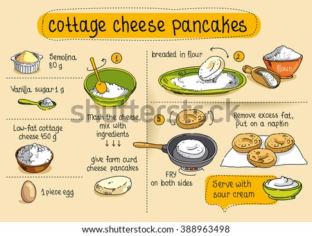 Home cooking recipe cottage cheese pancake stock vector for How to build a house step by step instructions