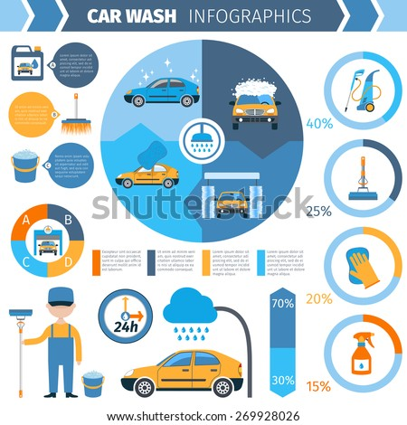 24 hours car wash attendant full service cycle with soft nylon bristle infographic presentation abstract vector illustration - stock vector