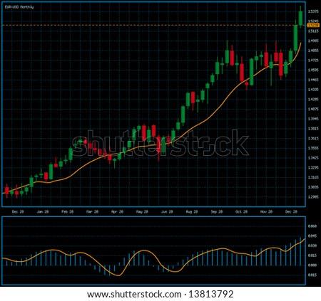 """japan candlestick"" chart - stock vector"