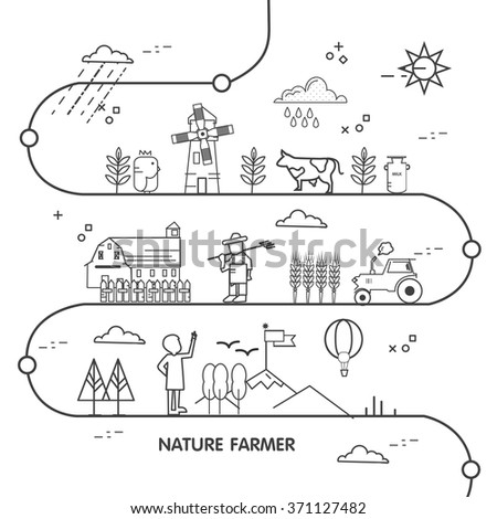 nature line farm eco
