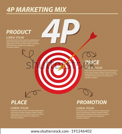 marketing mix of pharmacy company This example is to provide you with an overview of how marketing mix fits into your marketing plan and how to build your own marketing mix program company profile: law firm $5 million in annual sales business to business services company.