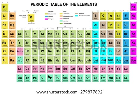 Periodic table elements symbol atomic number stock vector royalty periodic table of the elements with symbol and atomic number urtaz Image collections