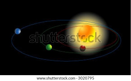 3 planets orbiting a sun against the black void of space.